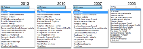 All Possible picture file types to import into PowerPoint from version 2003 to 2013
